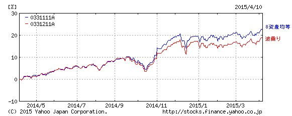 chart2015_mini
