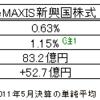 新興国株式クラス積立て用投信の選択(STAM vs eMAXIS)
