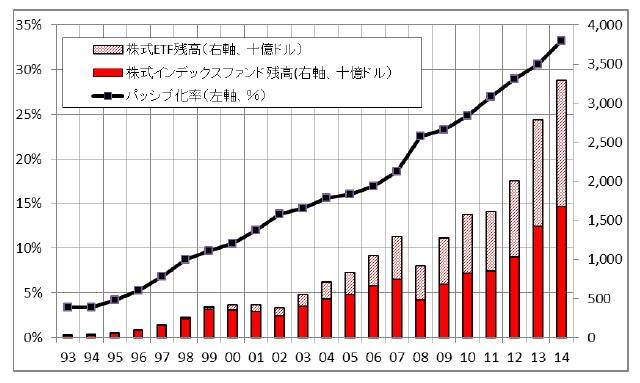 index_mini